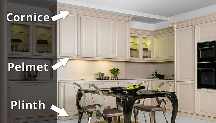 Kitchen Design Terminology Explained